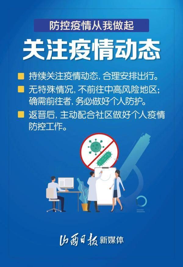 海报丨疫情防控不松懈!这些你做对了吗