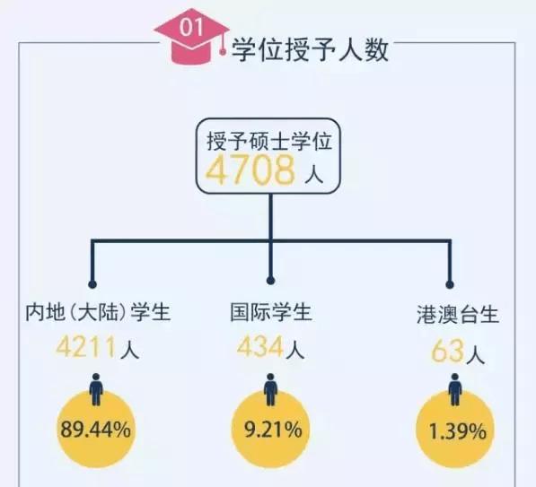 【教育指南】清华大学毕业生都去哪?名校的差距太扎心!