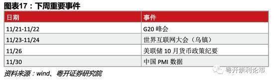 """粤开策略:政策利好的周期板块 可以重点关注2020年""""受损""""方向"""