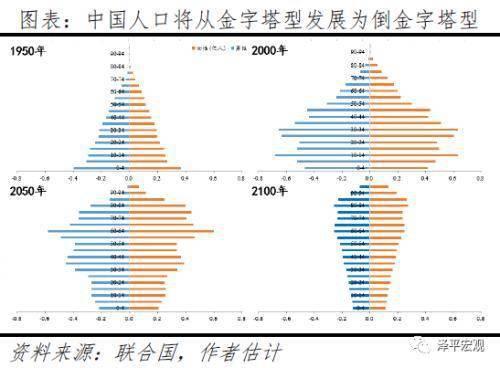 威信县人口老龄化情况_人口老龄化图片