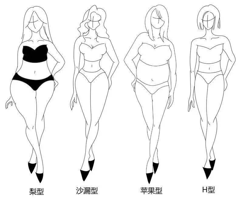 女生秋冬巨low巨胖的3种穿搭,打死别穿!