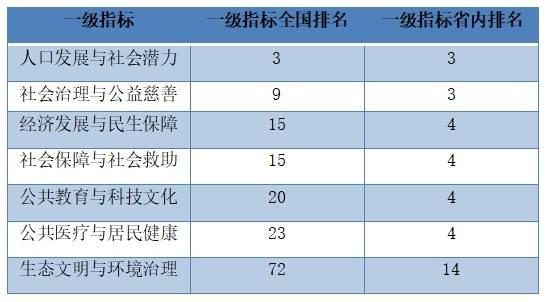 广东省东莞市gdp排名2020_2020上半年广东gdp城市排名 只有深圳跟汕尾处于正增长(3)