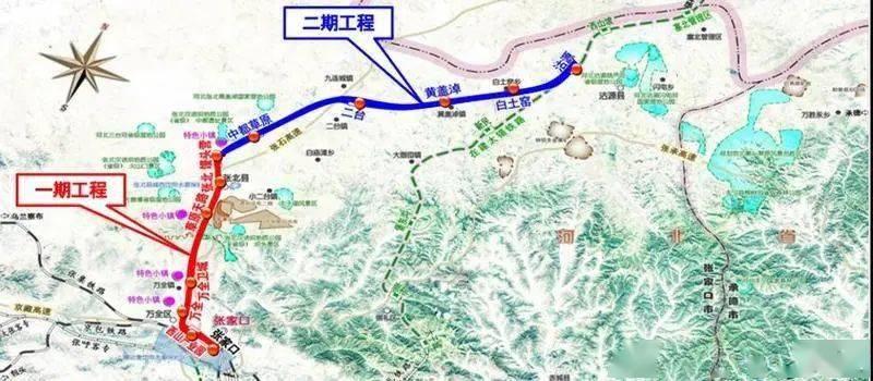 城际铁路、张尚高速、马术小镇…张北将迎大发展!