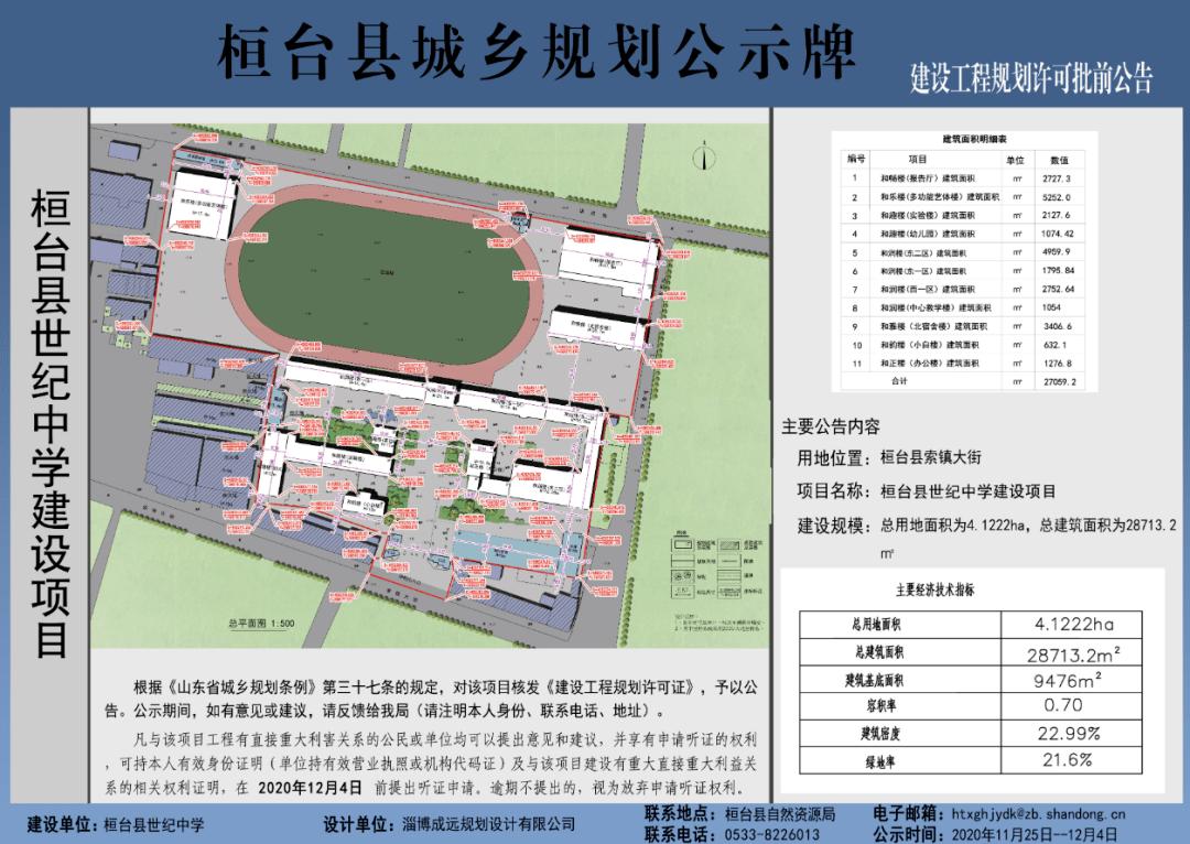 桓台县索镇南辛村人口多少_桓台县索镇地图