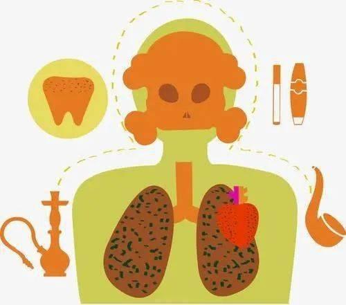 烟草中的有害物质