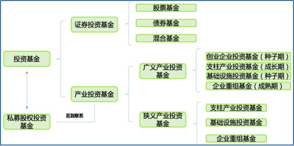 500亿中国文化产业投资母基金成立,释放出哪些强烈的信号?