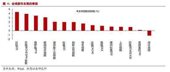 浙商策略:布局明年 航空、公路交通、工业金属等更受益