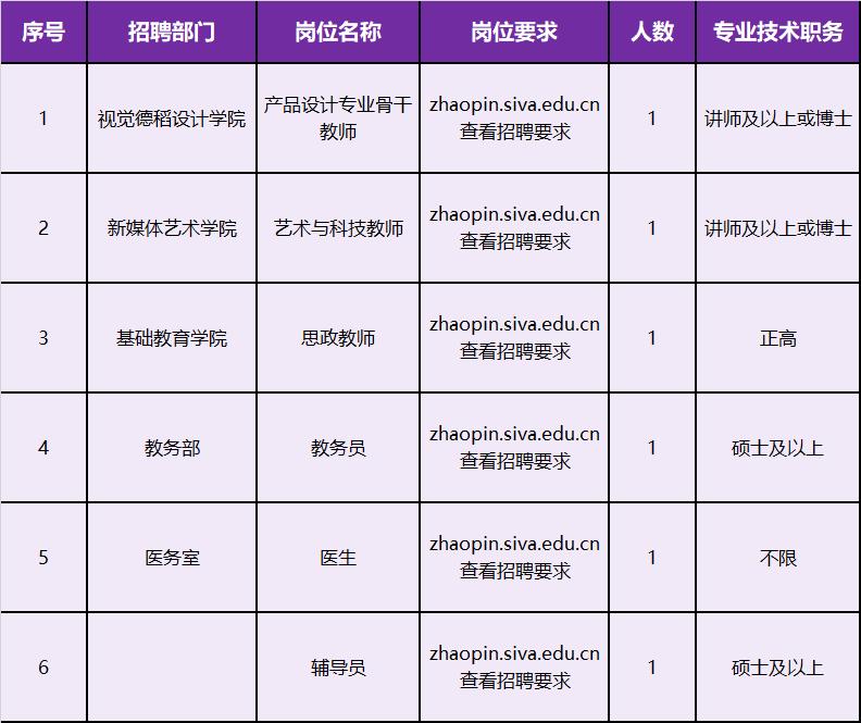 欢迎竞聘!上海视觉艺术学院2020年度招聘启事