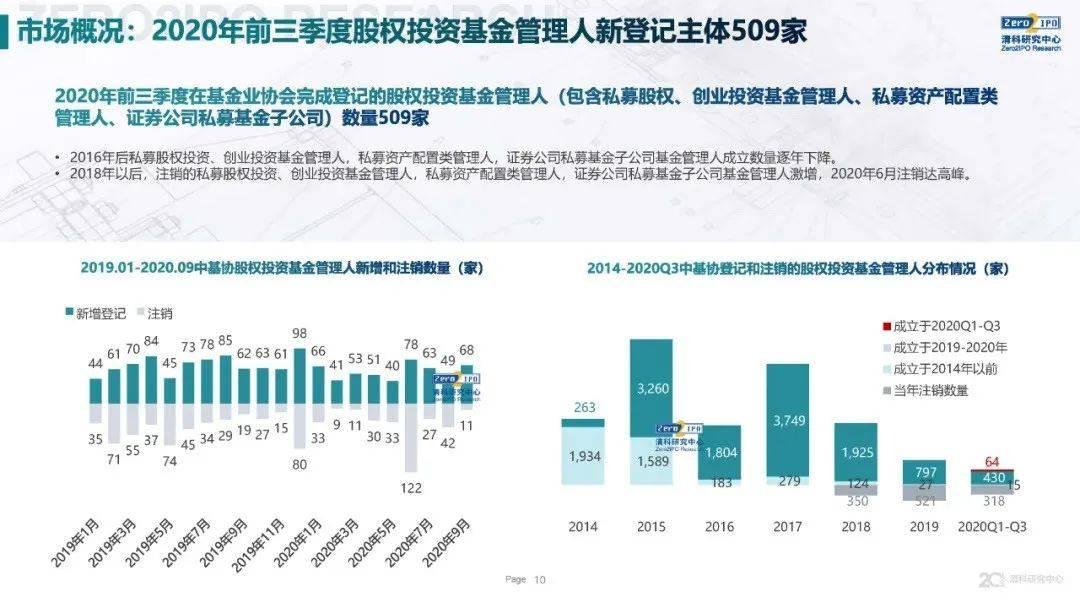 小米创立私募基金打点公司,注册成本1亿元 成本型私募股权投资