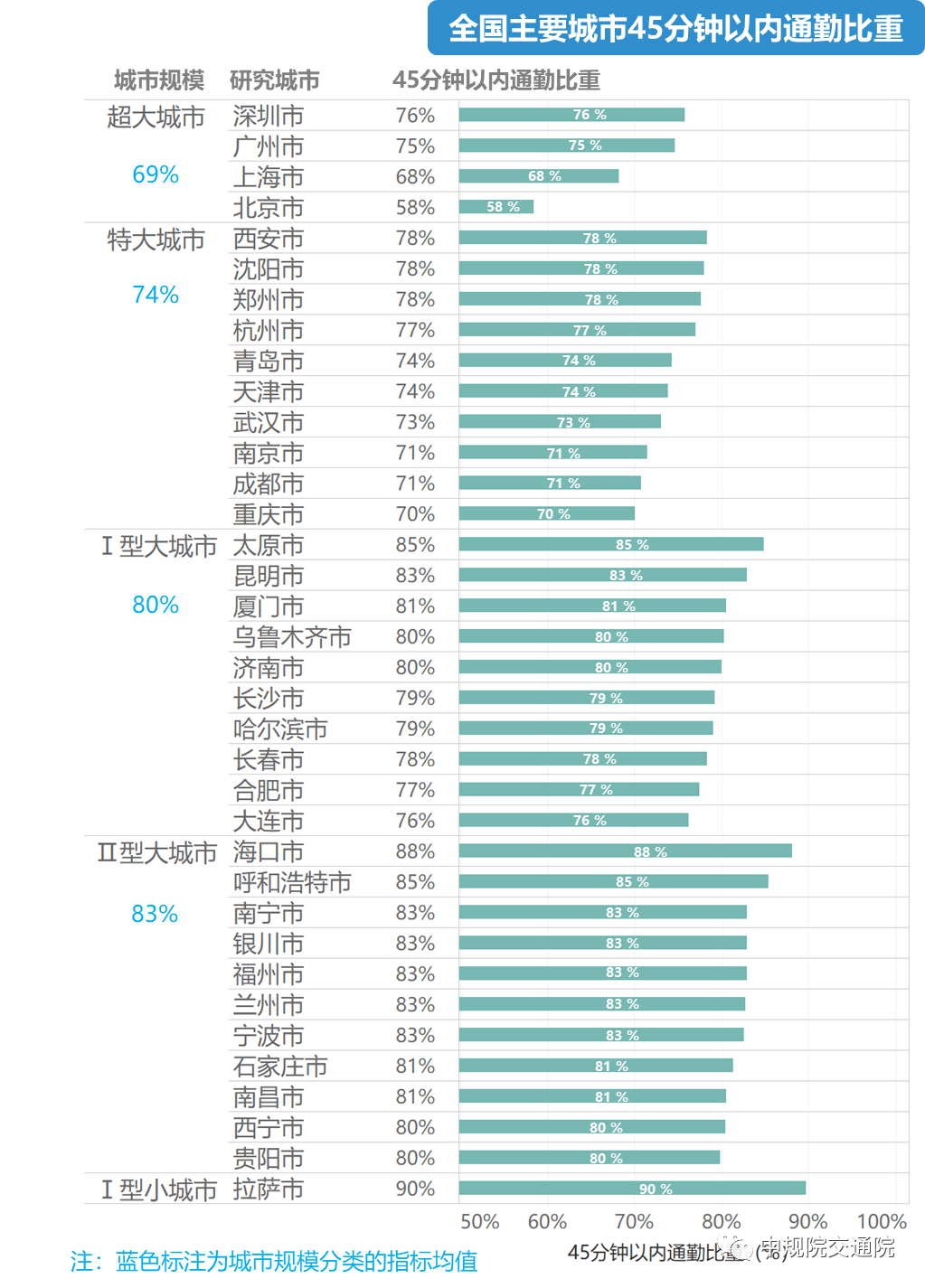 世界网格人口gpw_人口普查