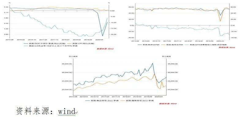 李集GDP