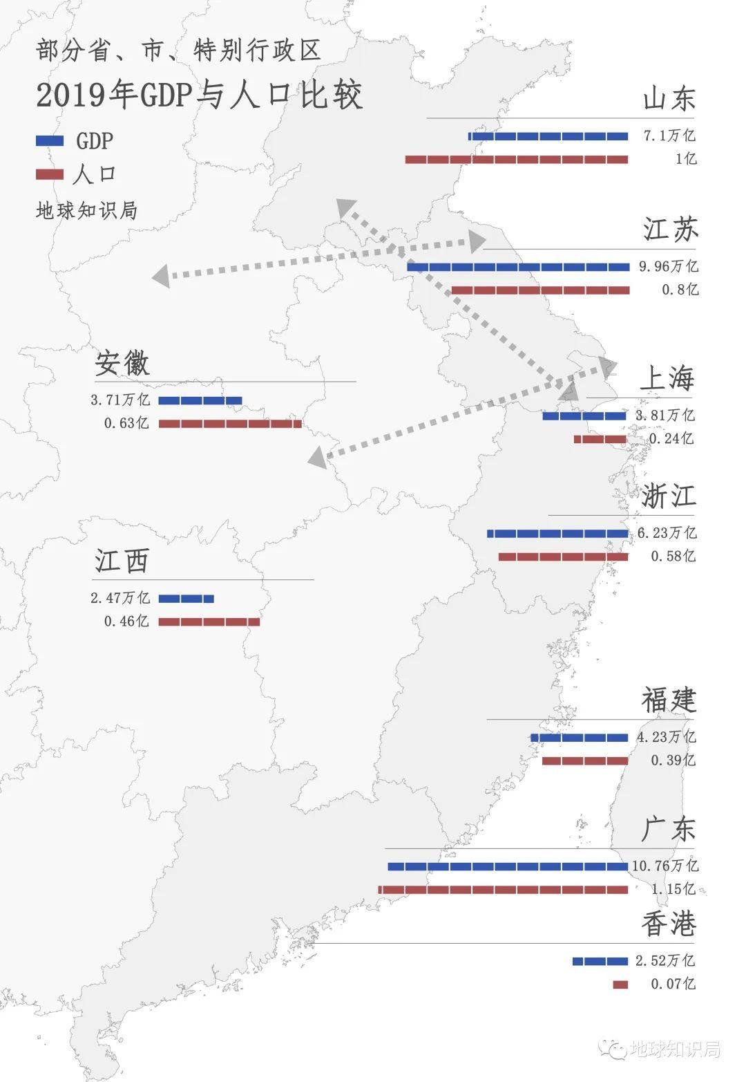 江苏山东人口面积排名_山东江苏地图