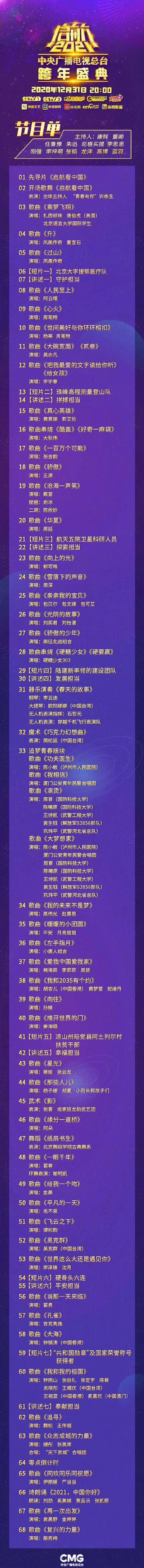 央视跨年节目单出炉!钟南山、陈薇等献唱《我和我的祖国》|爱游戏真人(图2)
