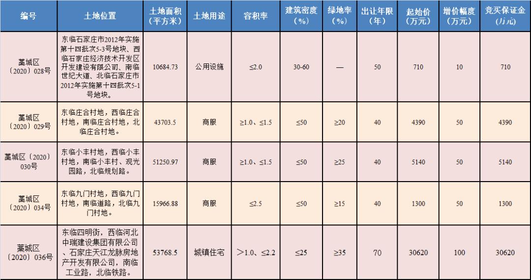 石家庄2021经济 总量_石家庄经济职业学院