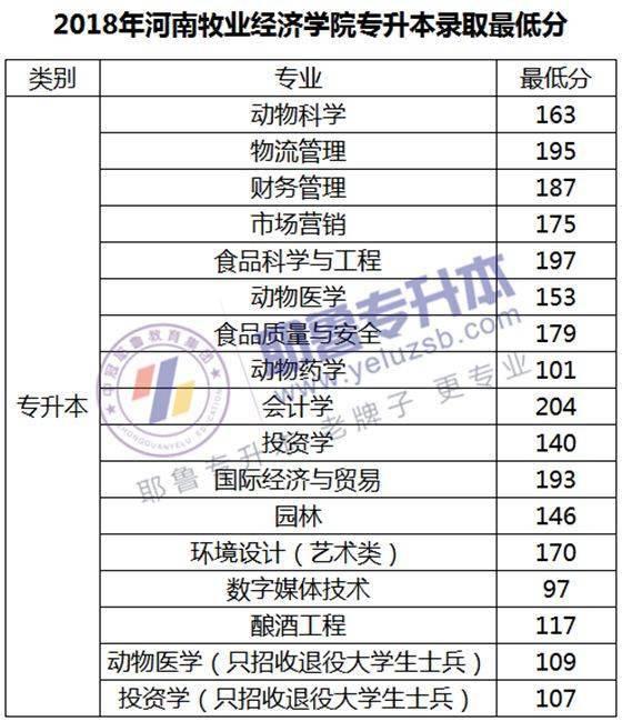 OD体育: 河南牧业经济学院2016(图3)