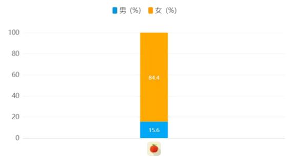 你的自我提升助手:番茄ToDo产品分析报告
