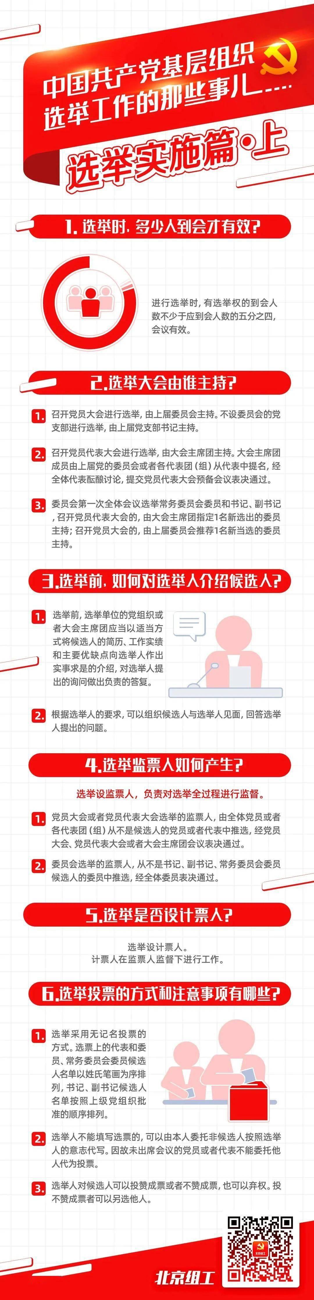 【组工讲堂】图说基层党组织选举③|选举如何实施(上)
