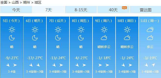 山西发布寒潮蓝色预警!最低气温下降8℃以上,还有7~8级大风  第6张