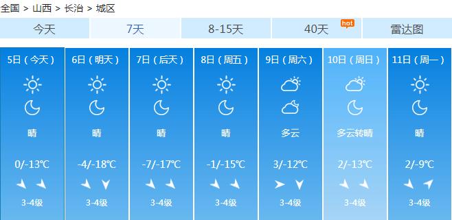 山西发布寒潮蓝色预警!最低气温下降8℃以上,还有7~8级大风  第13张