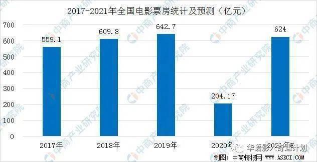 中国2021总人口_中国人口总人口预测