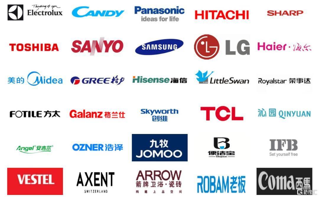 海尔和美的集团的供应商来了,宏昌科技创业板即将上市