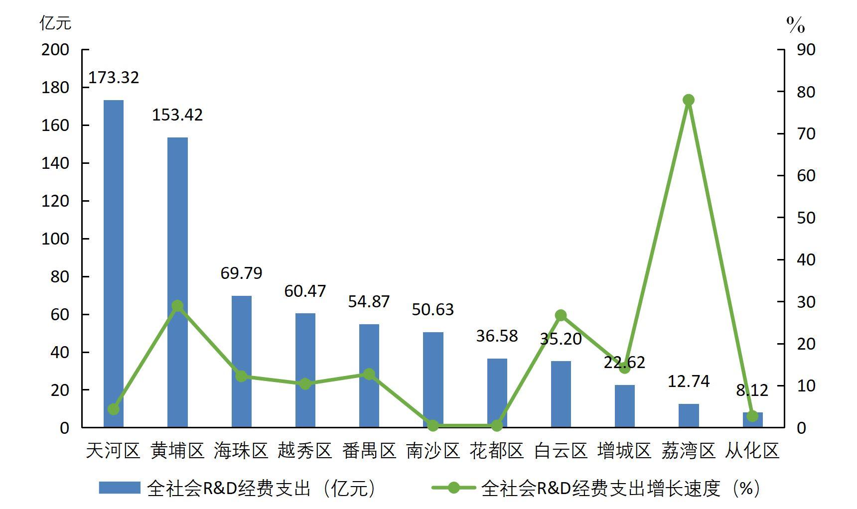 经济总量最高行政区_中国行政区地图