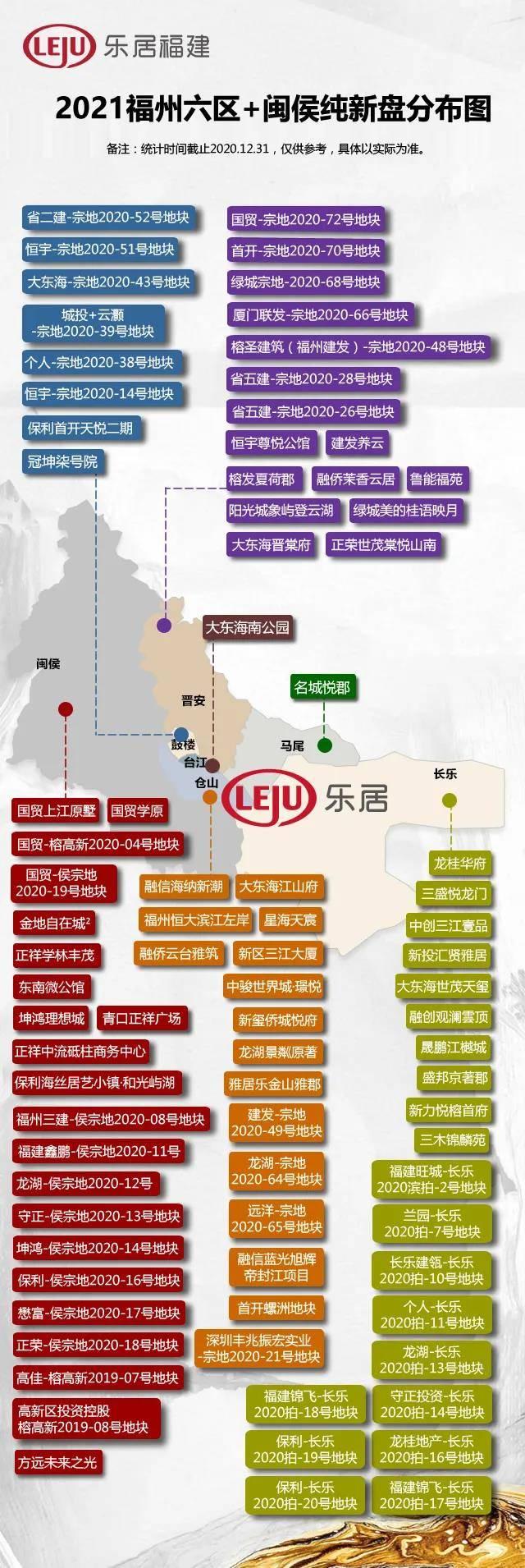 预见2021丨福州85个纯新盘扎堆来袭!2021全新楼市地图出炉