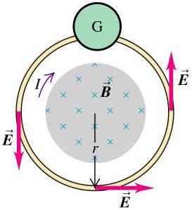 【最美公式】最美的公式:你也能懂的麦克斯韦方程组  第20张