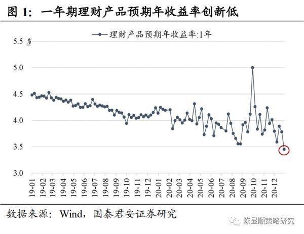 郭俊策略:春节前很难崩团。风格很难转换