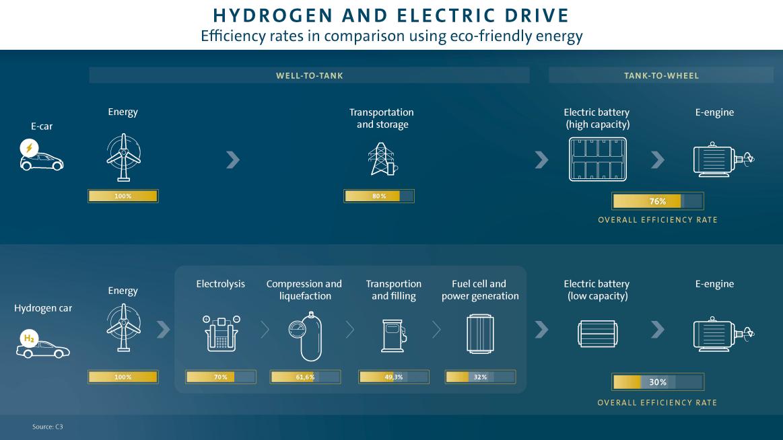 动点汽车 2021 未来展望:电动卡车将赢得与燃料电池的竞争_特斯拉