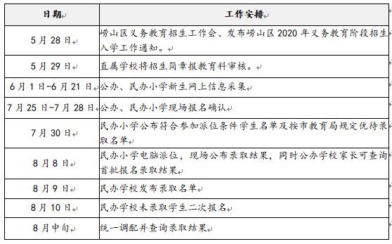 崂山育才人数居首!2020青岛崂山区中小学招生录取情况公示!附招生政策解读  第2张