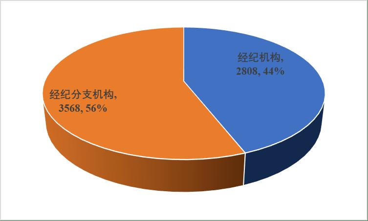 刚刚!深圳住建局发布2020楼市总结!