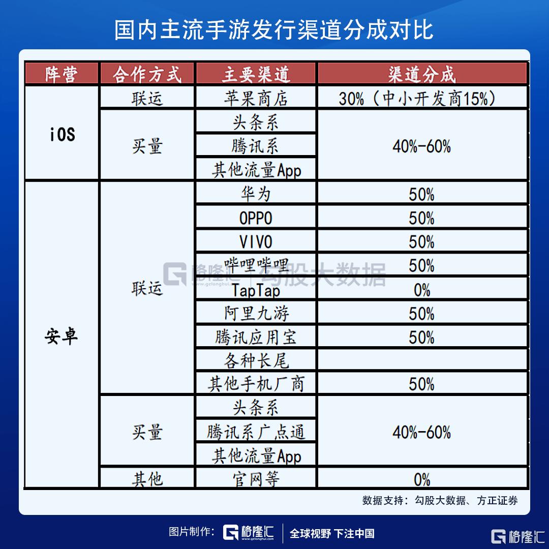 心跳公司(2400.HK)为什么激动人心?