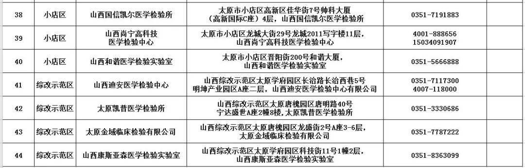 全部阴性!山西晋中对高村等重点区域开展全员核酸检测(附:44所核酸检测机构名单)  第9张