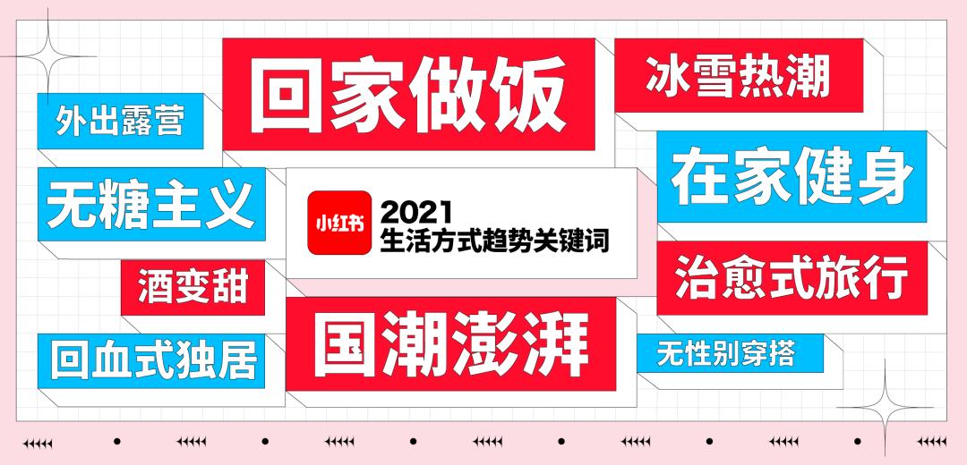2021生活方式趋势关键词!