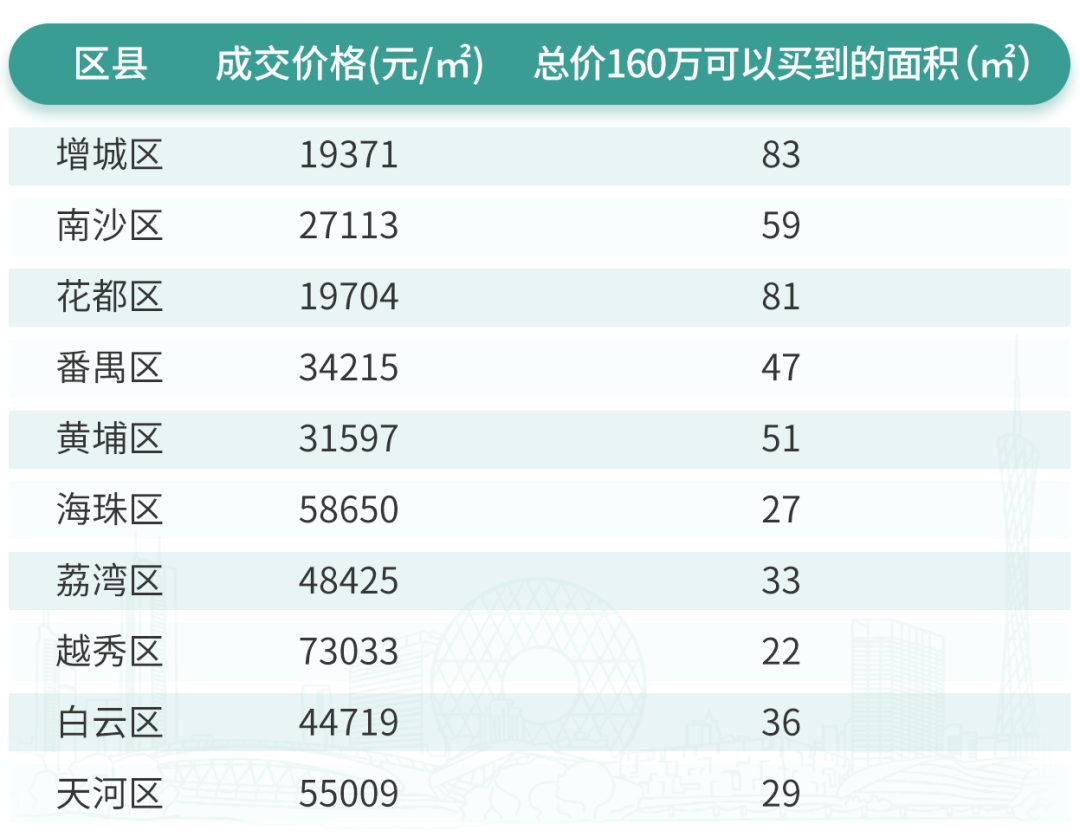 只需10万起,在广州体面生活!一线湖景,一脚油到万达