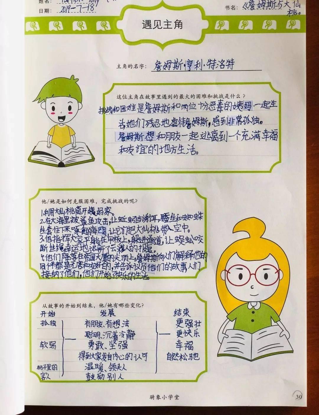 这样阅读孩子才喜欢:内含独家70种阅读方法!  第18张