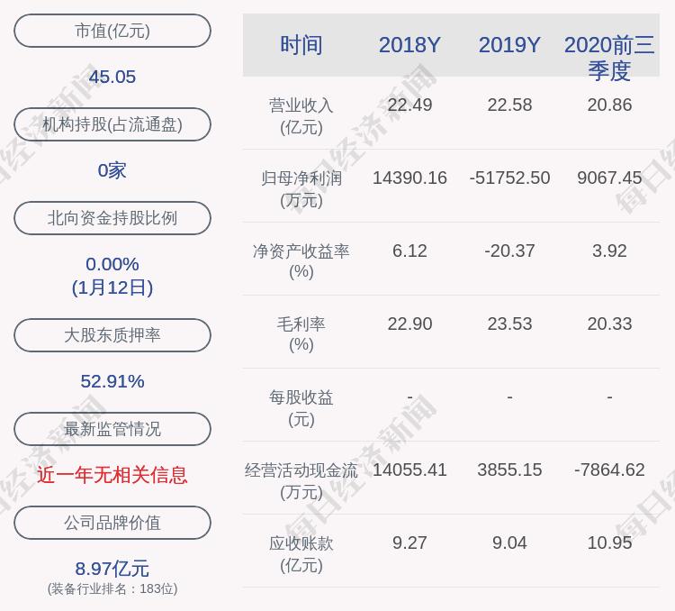 京山轻工机械:非公开发行股票申请已获证监会批准