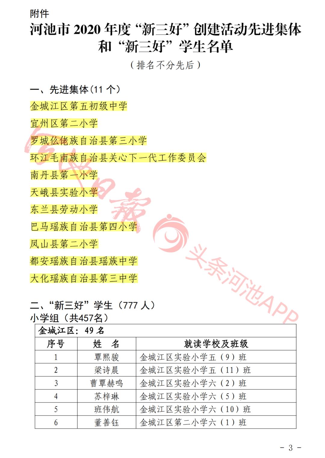 """有你的孩子吗?河池11个学校(单位)777名学生获评""""新三好""""荣誉称号(附名单)"""