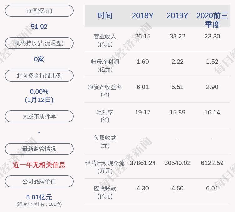 广州粤港澳国际航运有限公司环境违法被罚3万元