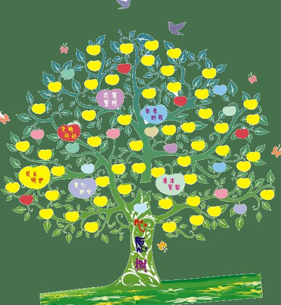 """【今日畅谈】代表栽种""""心愿树"""" 点亮群众""""小目标""""(二)"""