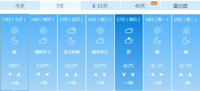 """直奔17℃ !气温""""过山车""""来了~"""