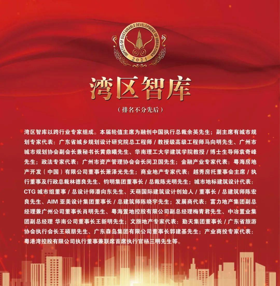 2019-2020'中国城市可持续发展推动力大奖获奖公告_房地产