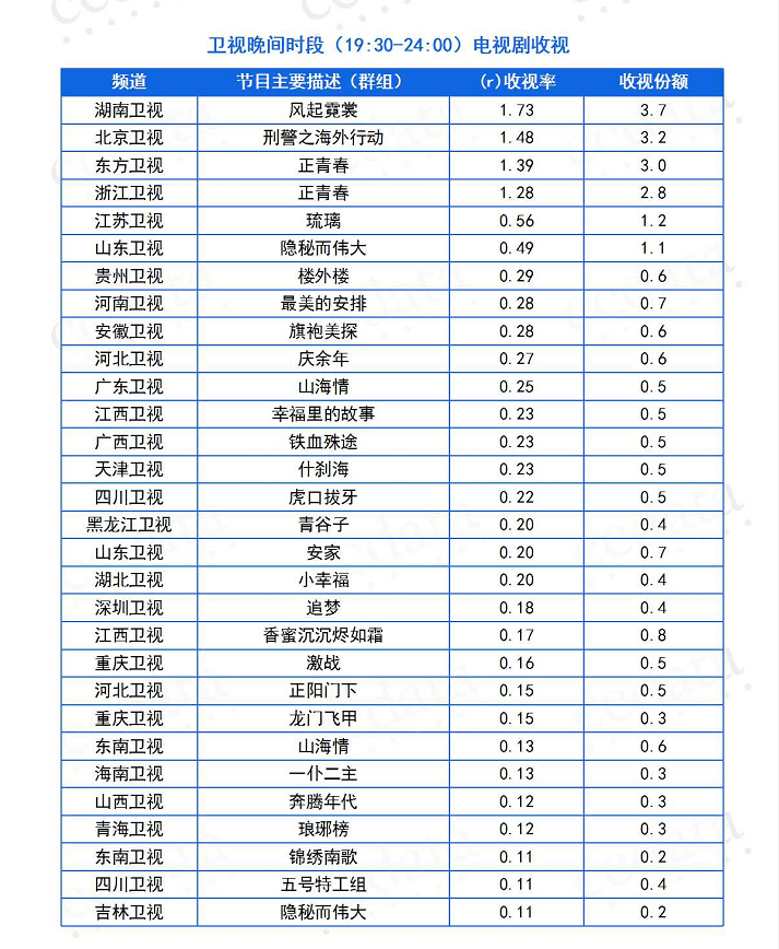 日本综艺节目收视率排行榜_日本综艺变态节目_日本收视最高的综艺