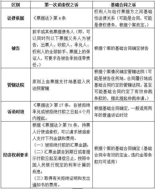 商业承兑汇票到期无力支付怎么办(商业承兑汇票黑名单)插图(1)
