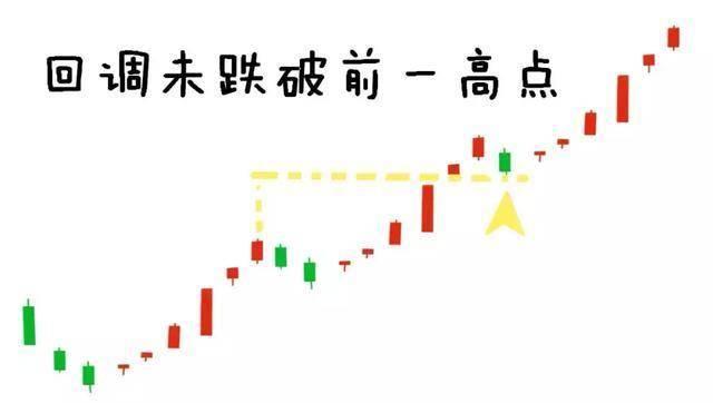 涨停是什么意思(股票涨停是怎么回事)插图(16)