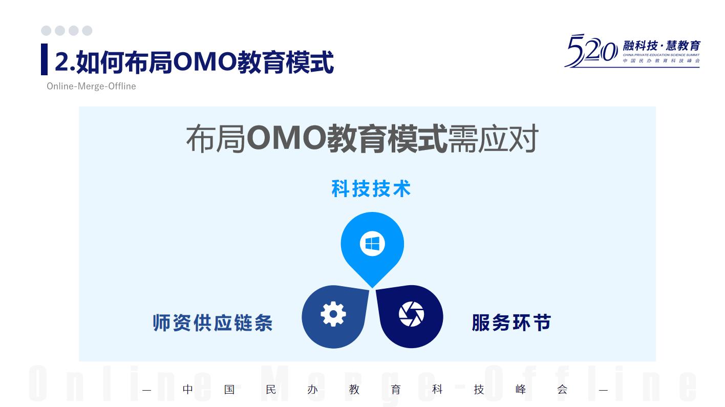 如何计划OMO教育模式