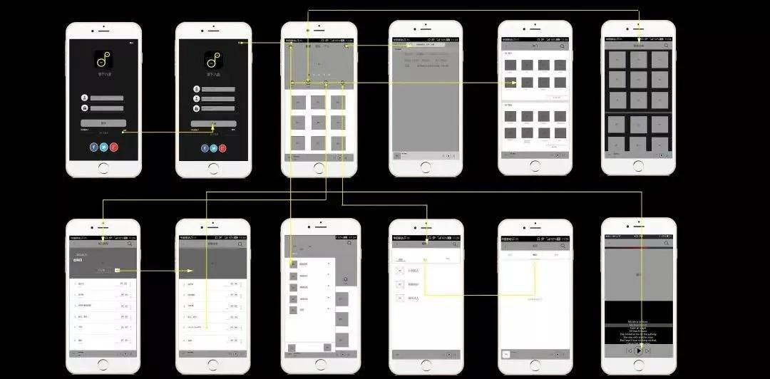 新手UI设计师整体的工作流程是什么样的