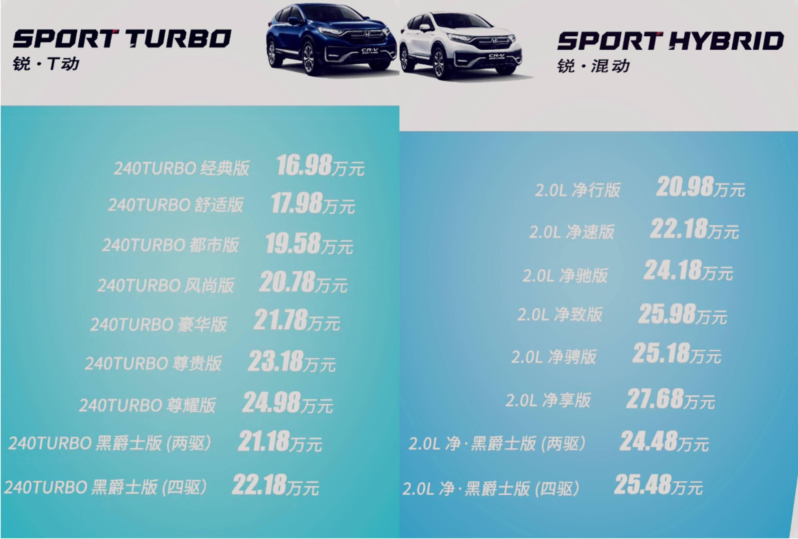 """本田也""""黑化""""了,新CR-V起售16.98万,准备收割紧凑型SUV市场?"""