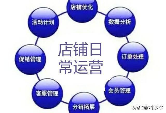 农村电商平台申请条件(怎样申请自己的电商平台)